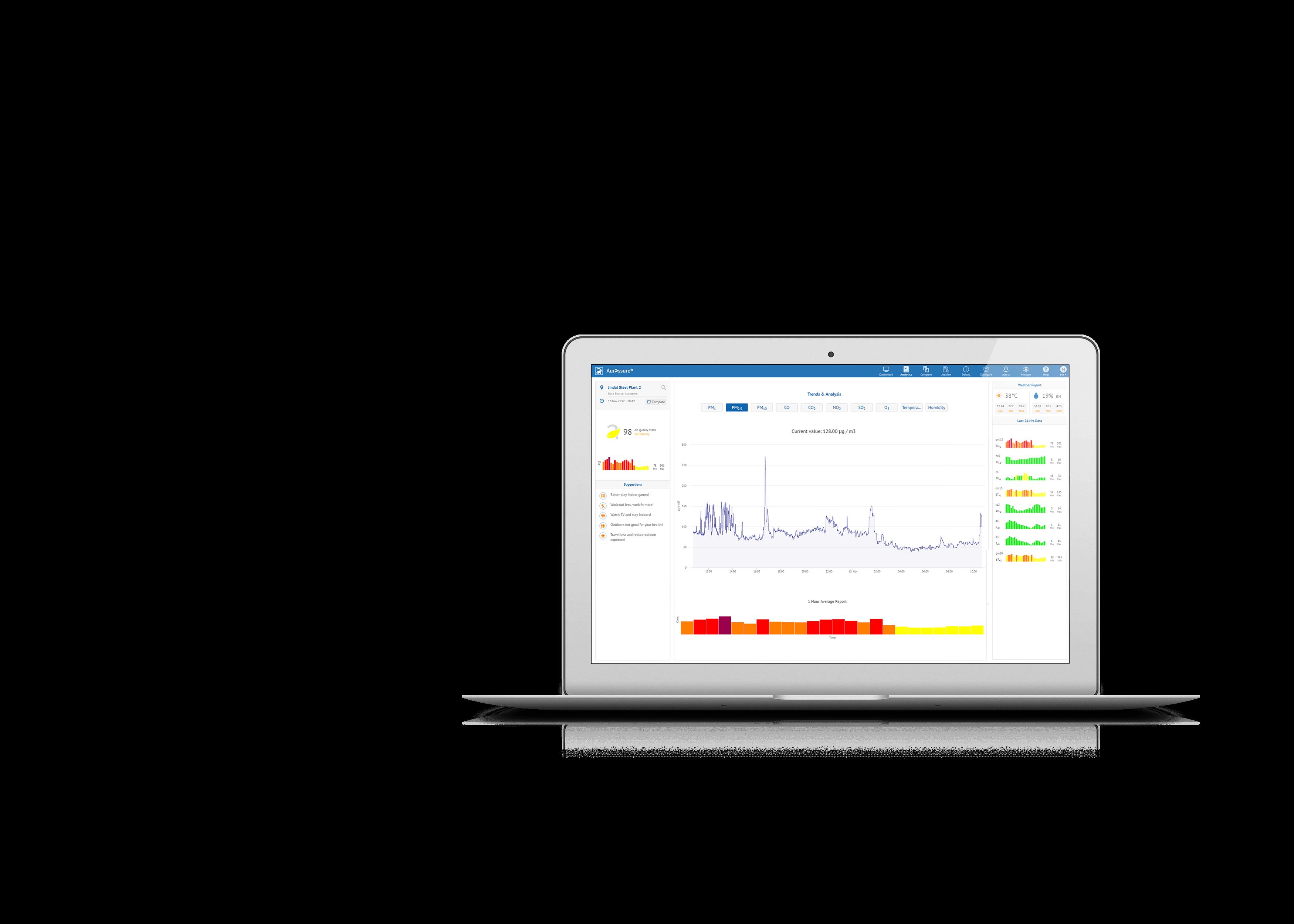 Laptop with aurassure webapp